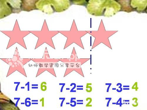 幼儿园大班数学教案7以内数字的加减法——师乐汇幼儿