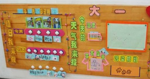 环创:天气预报墙——幼儿教师网_师乐汇