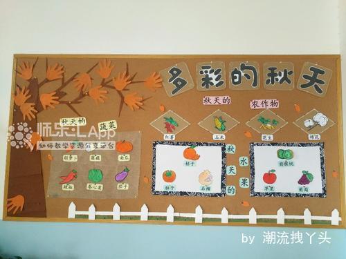 秋天的主题墙